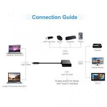 Cablor Hub Type C USB 3.1 vers USB 3.0/ HDMI/ Chargeur Adapteur Femelle Type C pour Nouveau Apple Macbook,Google Chromebook Pixel and d'autres appareils Type C