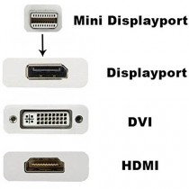 "Mondpalast 3 en 1 Mini Displayport vers HDMI +DVI + Displayport DP Adapteur Convertisseur Câble Vidéo Adapteur Convertisseur Pour Apple MacBook MacBook Pro MacBook Air iMac 21.5"" iMac27"""